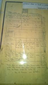 Police St. Jaitu-FIR against Nehru kept-1923 (18)